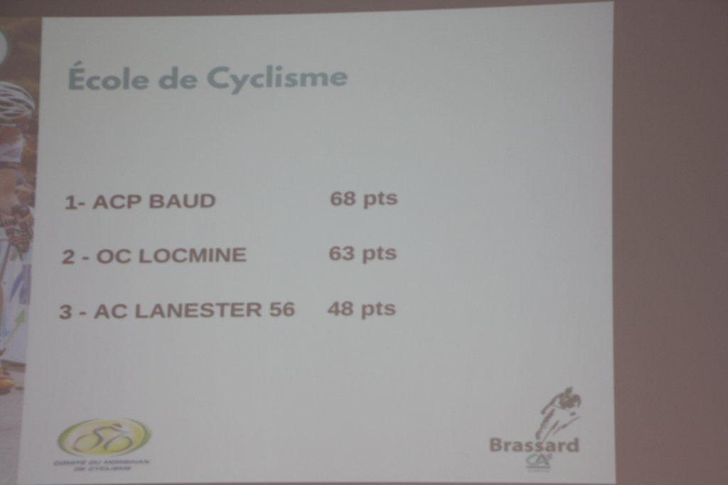 trophée brassard crédit agricole déc 2017 005